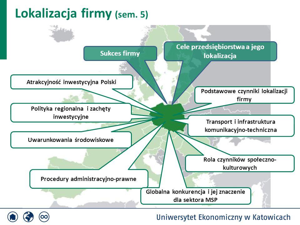 Lokalizacja firmy (sem. 5)
