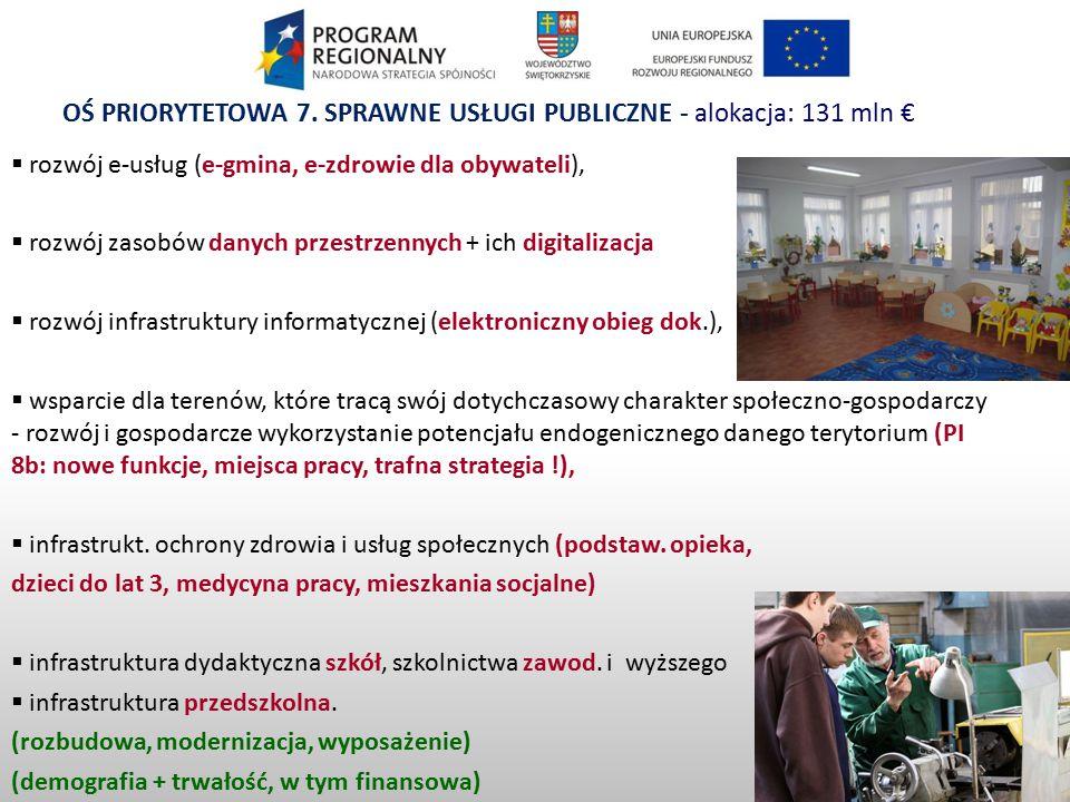 OŚ PRIORYTETOWA 7. SPRAWNE USŁUGI PUBLICZNE - alokacja: 131 mln €