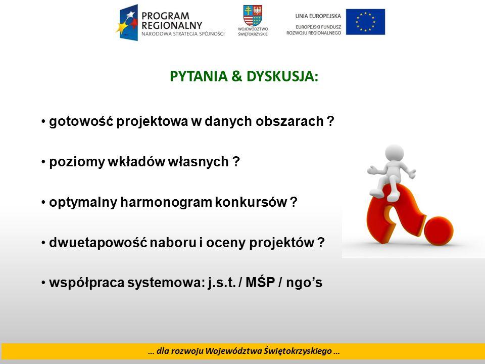 … dla rozwoju Województwa Świętokrzyskiego …
