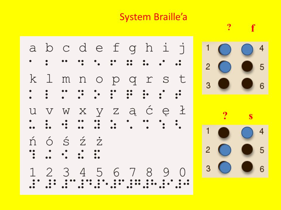 System Braille'a f s