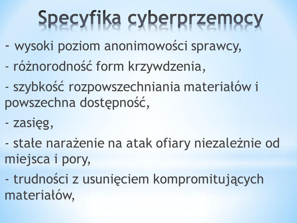 Specyfika cyberprzemocy