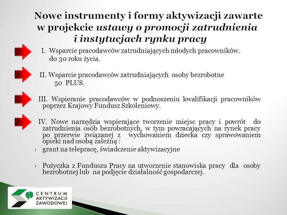 Nowe instrumenty i formy aktywizacji zawarte w projekcie ustawy o promocji zatrudnienia i instytucjach rynku pracy