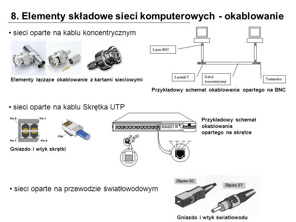 8. Elementy składowe sieci komputerowych - okablowanie