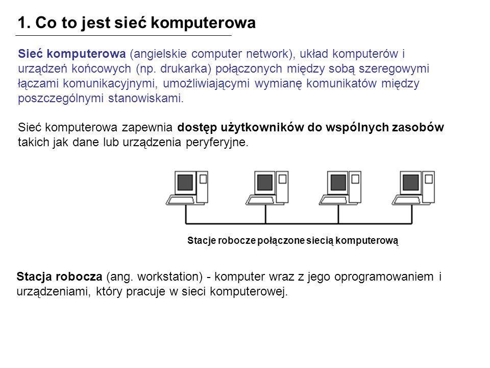 1. Co to jest sieć komputerowa