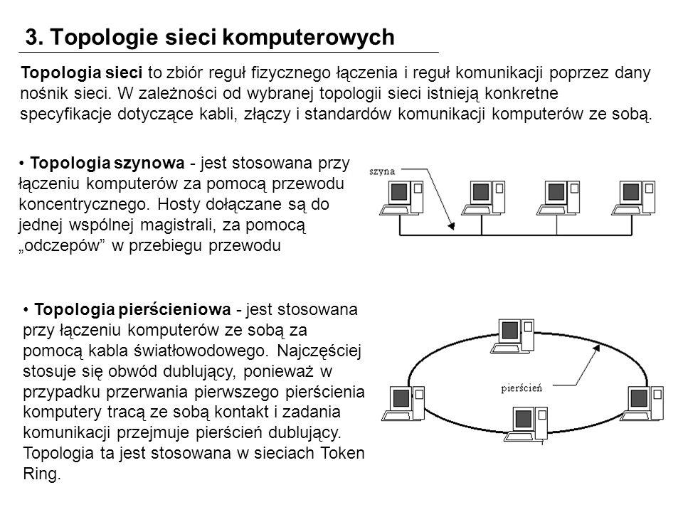 3. Topologie sieci komputerowych