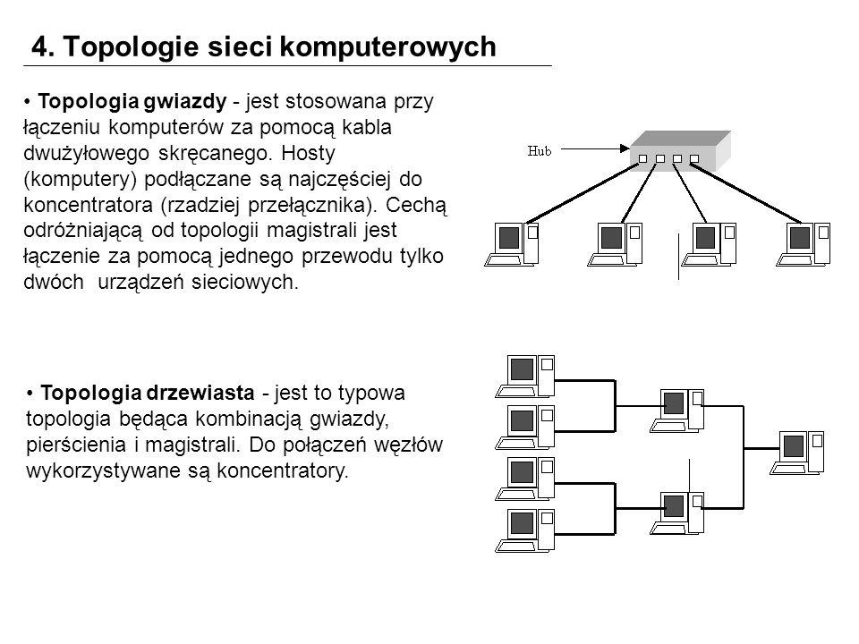 4. Topologie sieci komputerowych