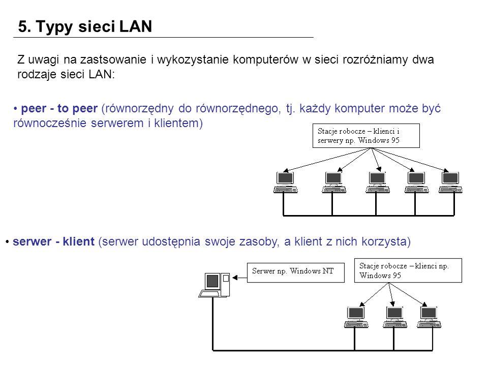 5. Typy sieci LAN Z uwagi na zastsowanie i wykozystanie komputerów w sieci rozróżniamy dwa rodzaje sieci LAN: