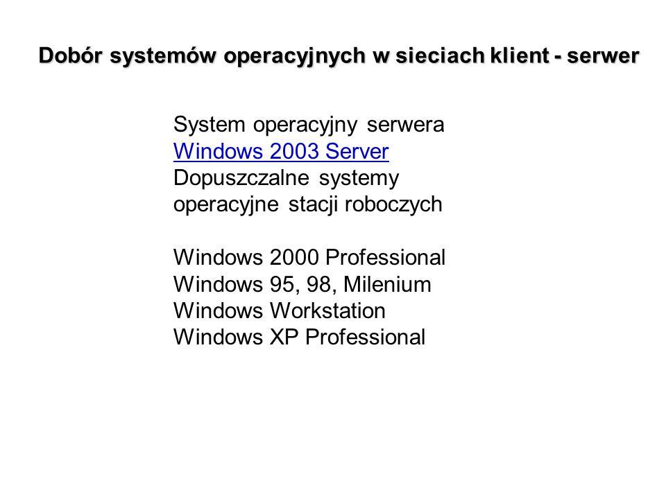 Dobór systemów operacyjnych w sieciach klient - serwer