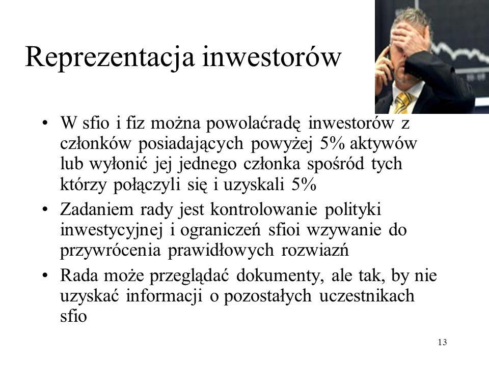 Reprezentacja inwestorów