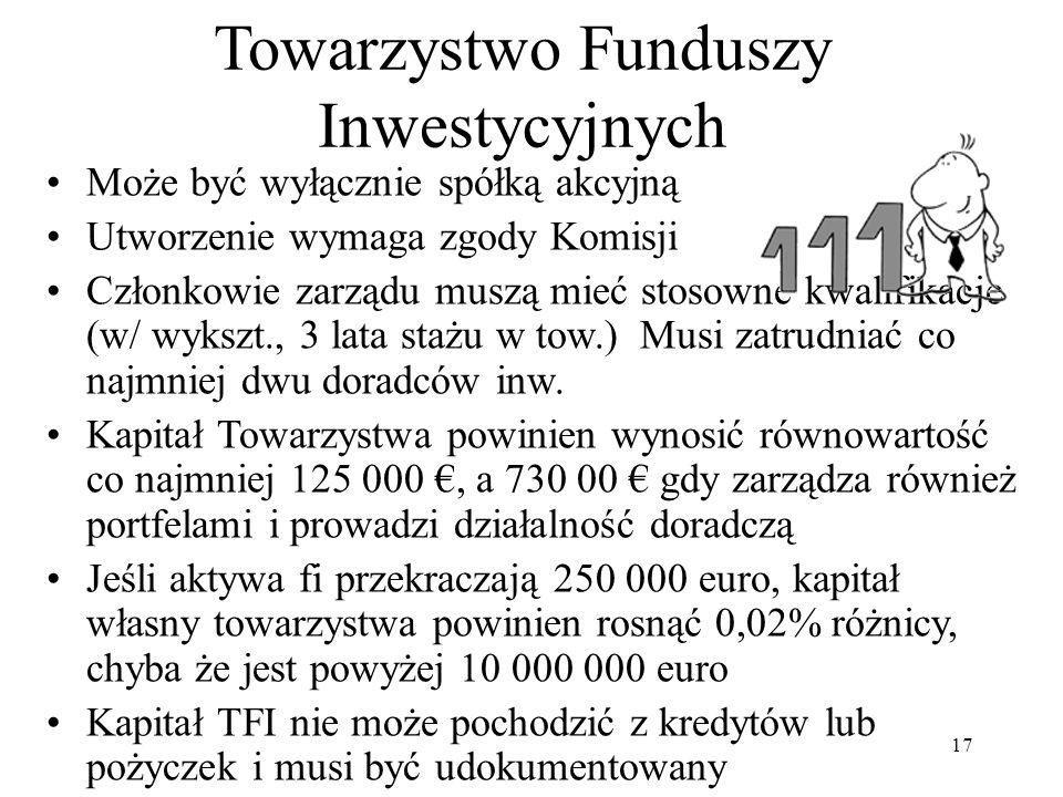 Towarzystwo Funduszy Inwestycyjnych