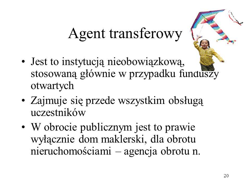Agent transferowy Jest to instytucją nieobowiązkową, stosowaną głównie w przypadku funduszy otwartych.