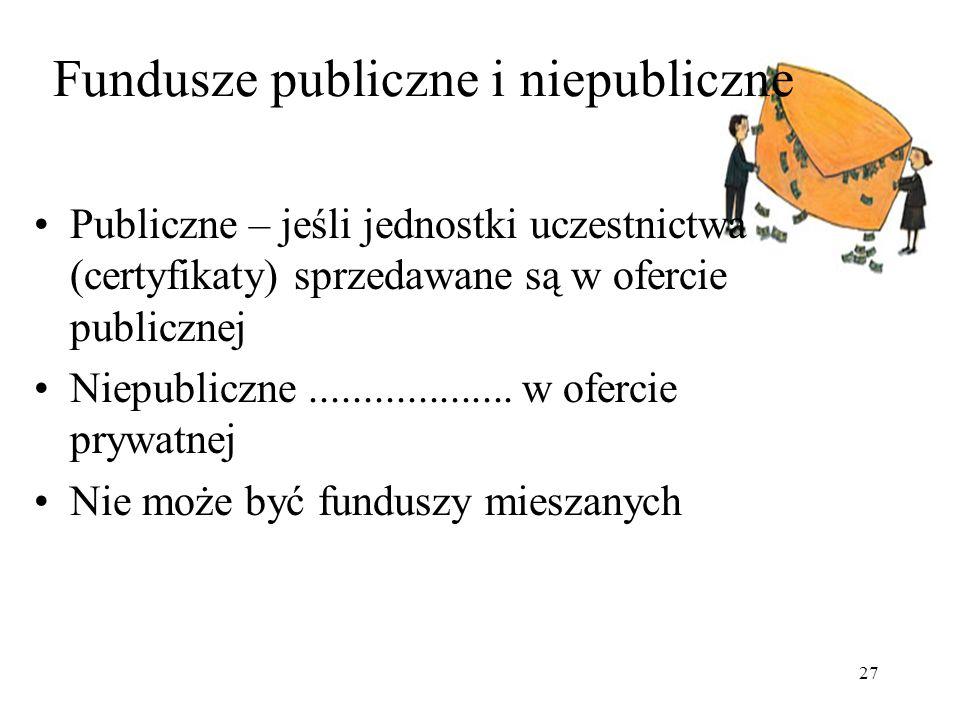 Fundusze publiczne i niepubliczne