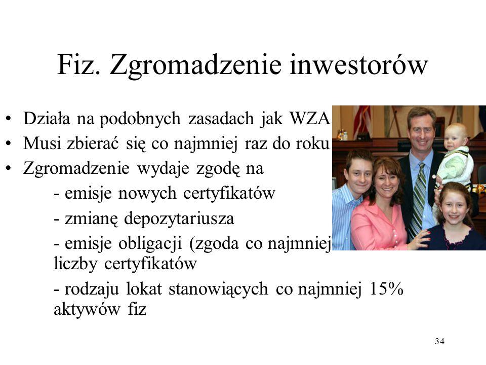 Fiz. Zgromadzenie inwestorów