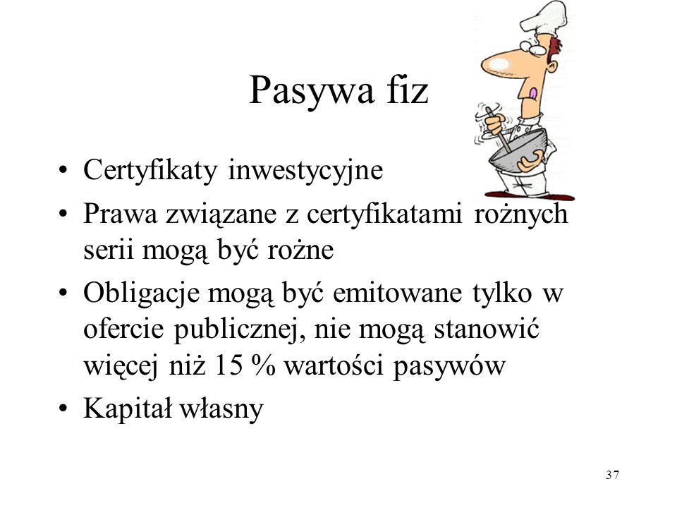Pasywa fiz Certyfikaty inwestycyjne