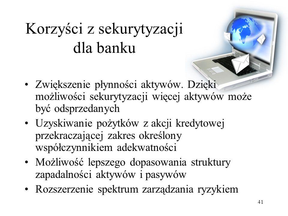 Korzyści z sekurytyzacji dla banku
