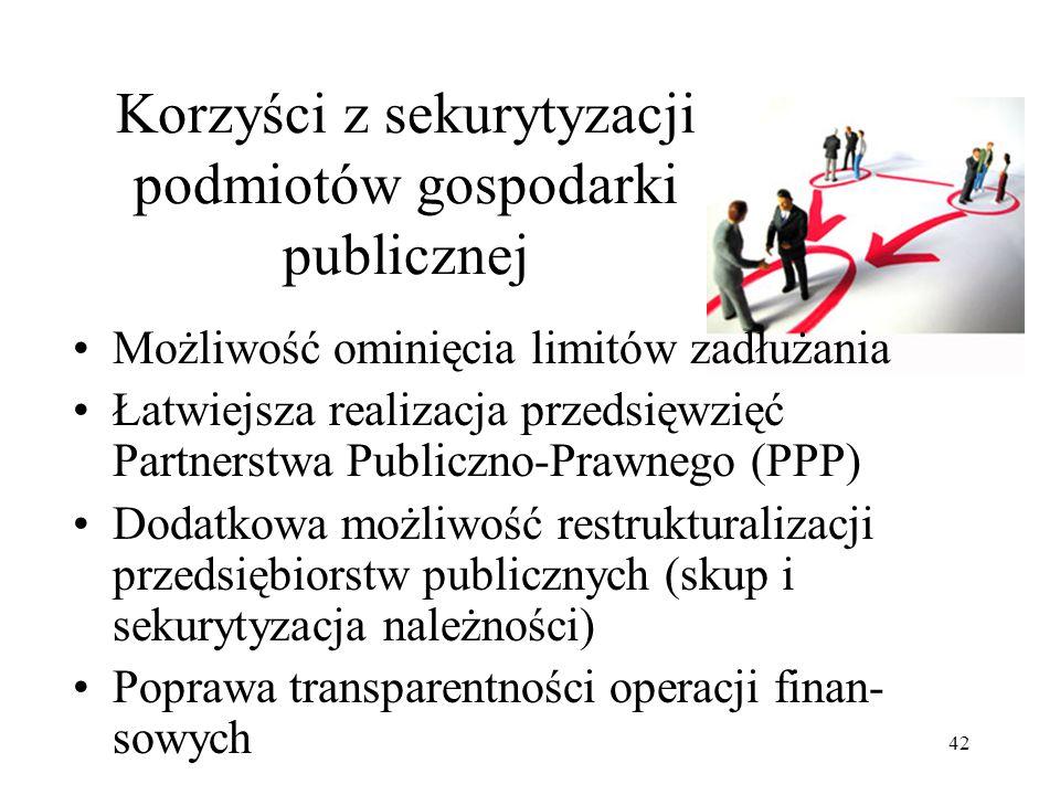 Korzyści z sekurytyzacji podmiotów gospodarki publicznej