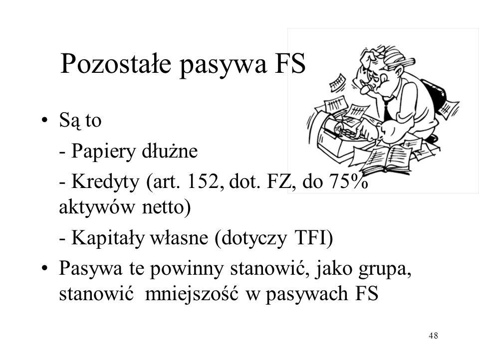 Pozostałe pasywa FS Są to - Papiery dłużne