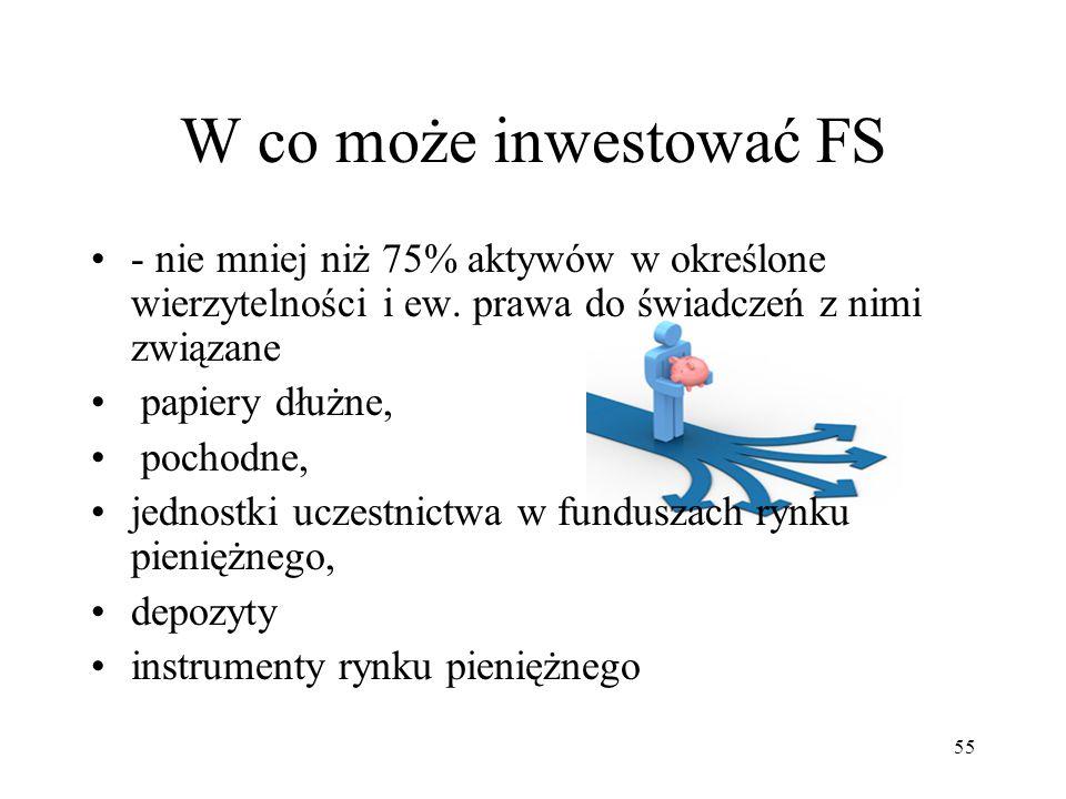 W co może inwestować FS - nie mniej niż 75% aktywów w określone wierzytelności i ew. prawa do świadczeń z nimi związane.