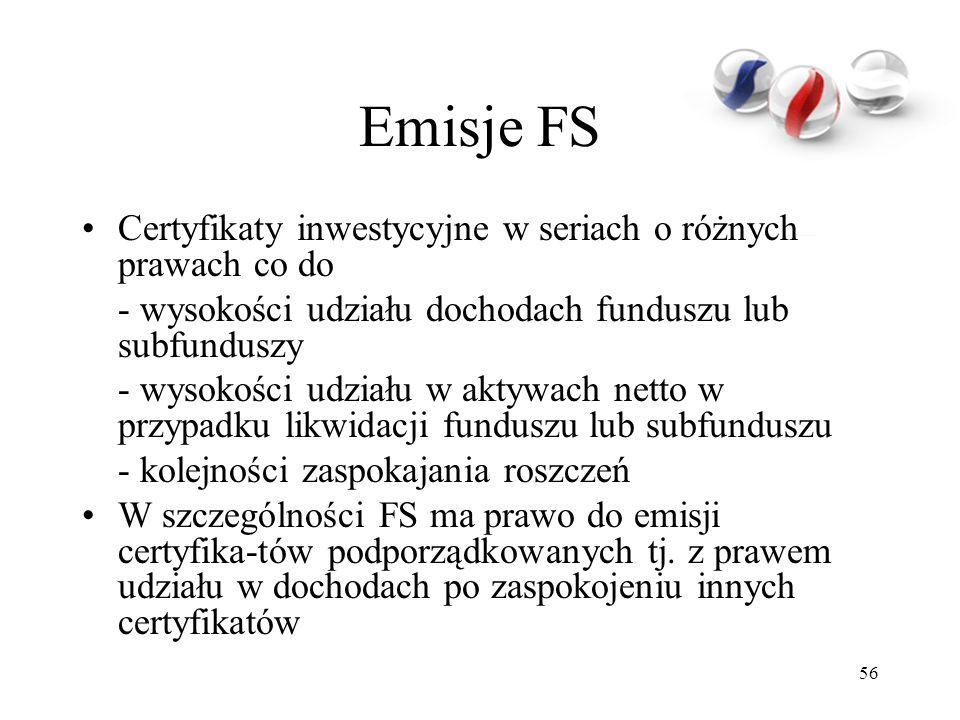 Emisje FS Certyfikaty inwestycyjne w seriach o różnych prawach co do