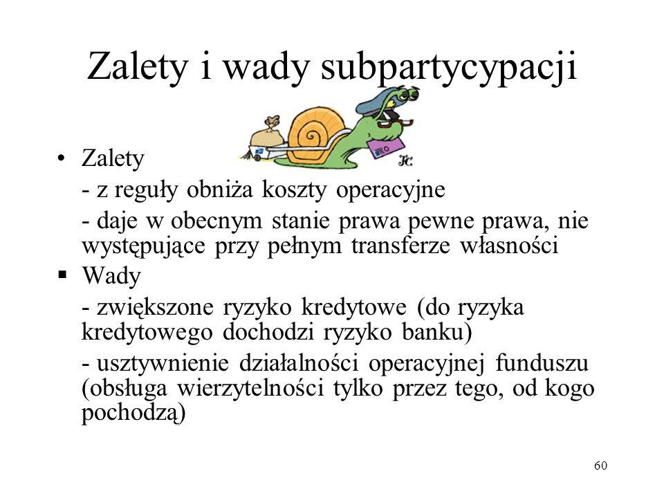 Zalety i wady subpartycypacji