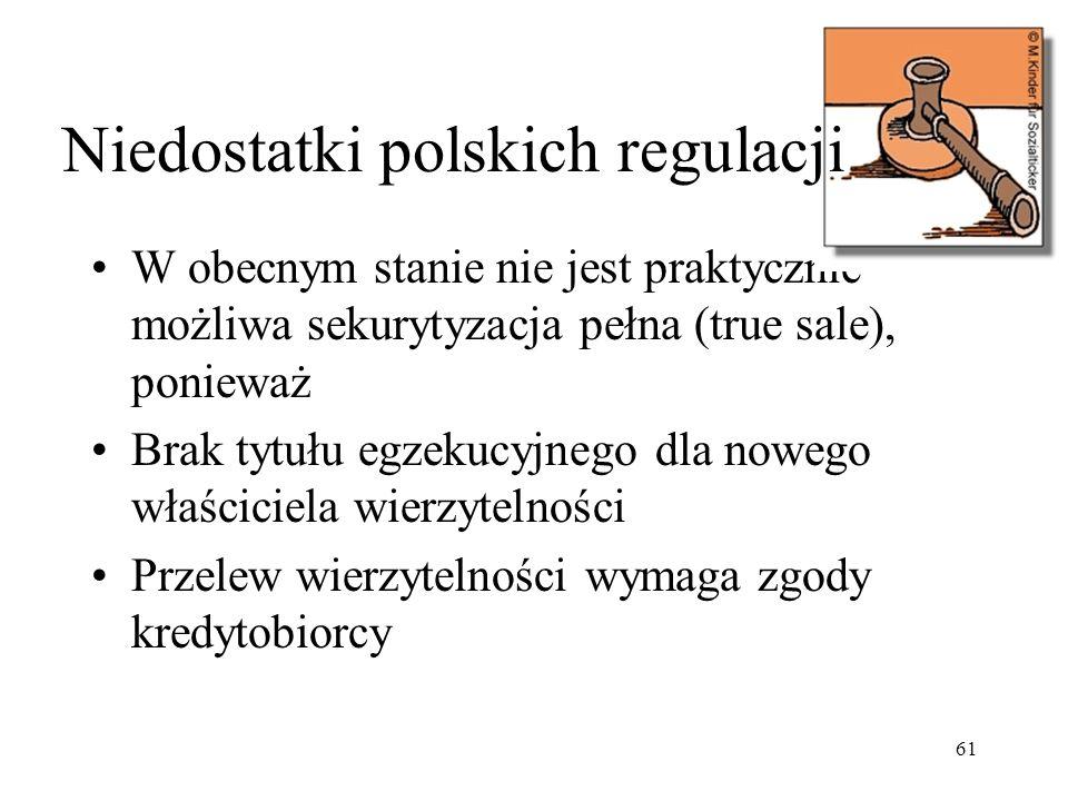 Niedostatki polskich regulacji