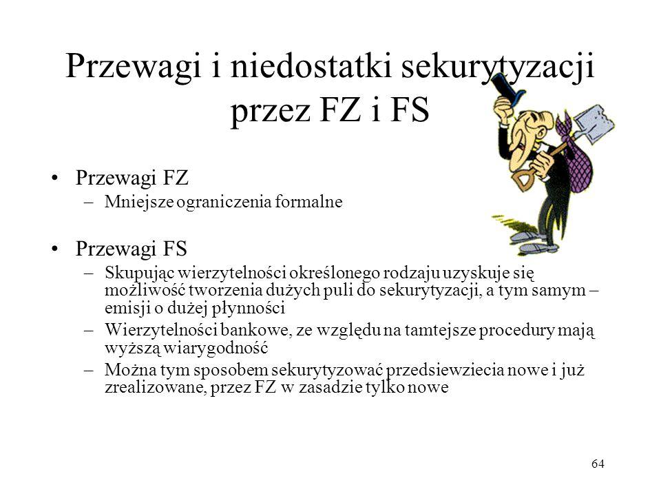 Przewagi i niedostatki sekurytyzacji przez FZ i FS