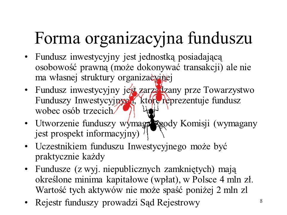 Forma organizacyjna funduszu