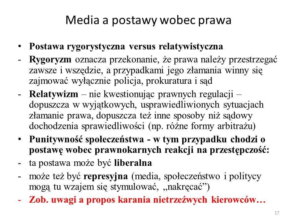 Media a postawy wobec prawa