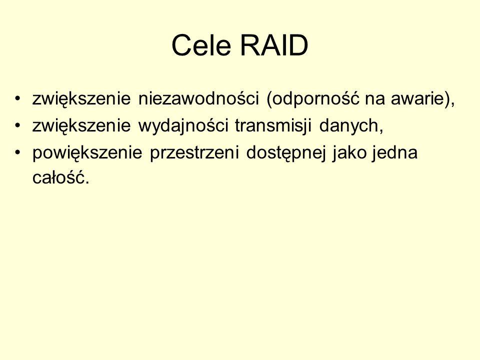 Cele RAID zwiększenie niezawodności (odporność na awarie),
