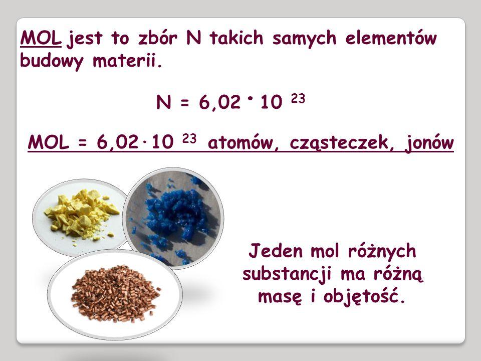 Jeden mol różnych substancji ma różną masę i objętość.