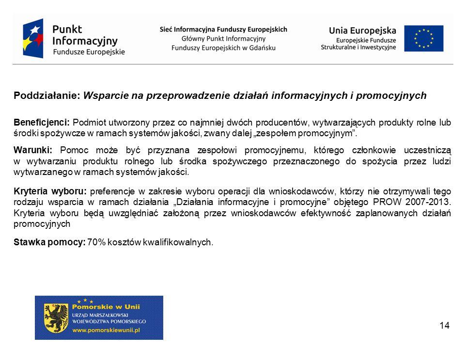 Poddziałanie: Wsparcie na przeprowadzenie działań informacyjnych i promocyjnych