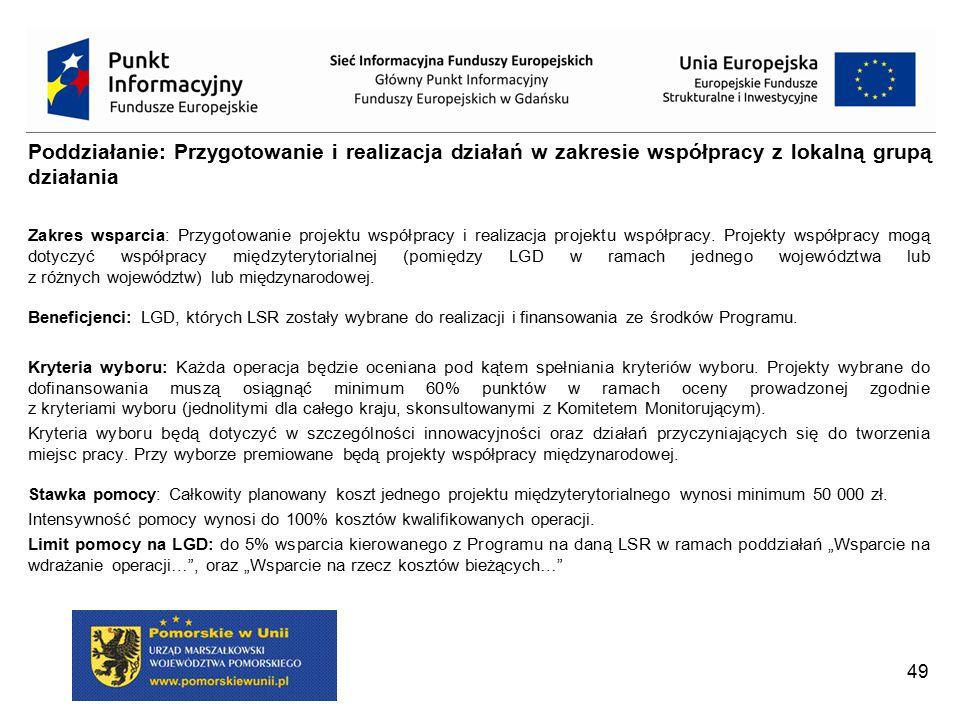 Poddziałanie: Przygotowanie i realizacja działań w zakresie współpracy z lokalną grupą działania