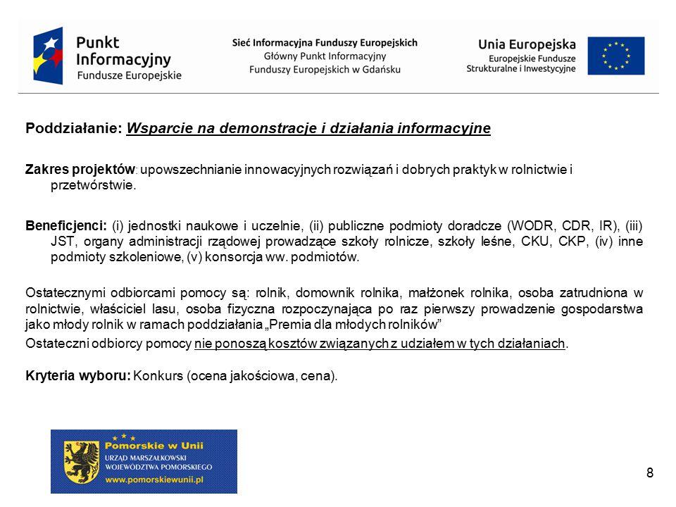 Poddziałanie: Wsparcie na demonstracje i działania informacyjne