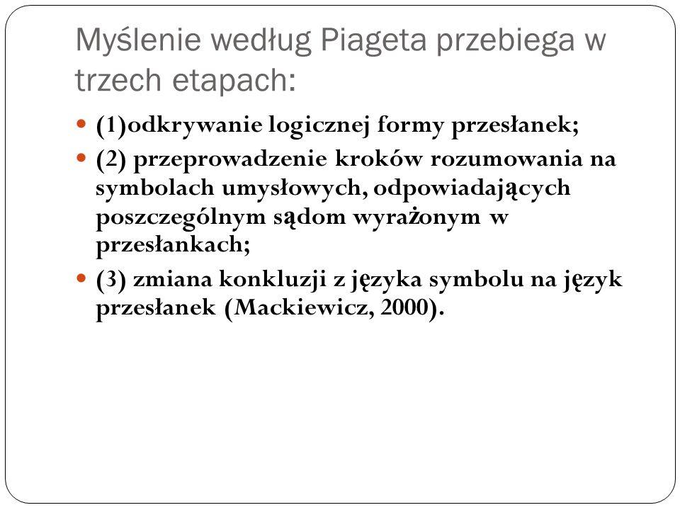 Myślenie według Piageta przebiega w trzech etapach: