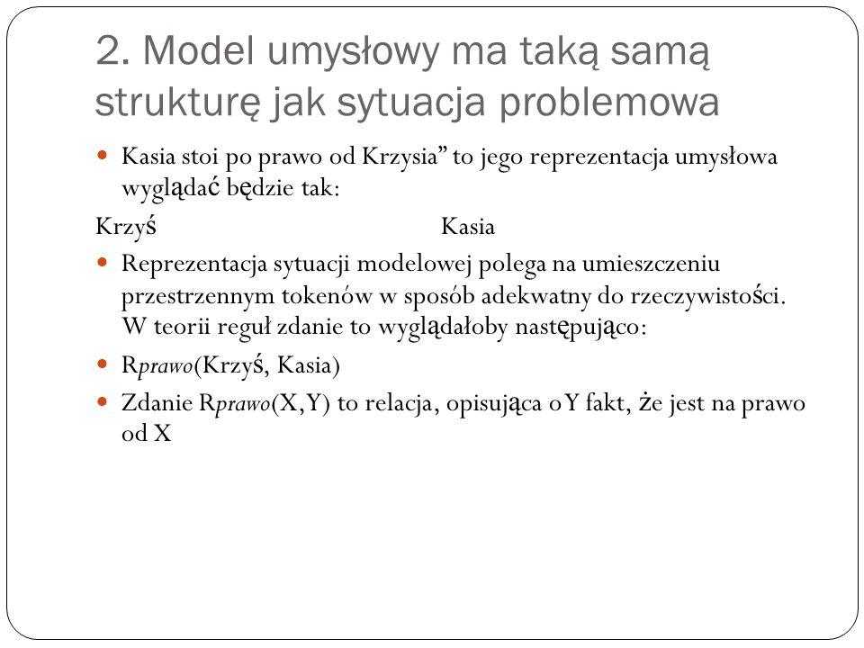 2. Model umysłowy ma taką samą strukturę jak sytuacja problemowa
