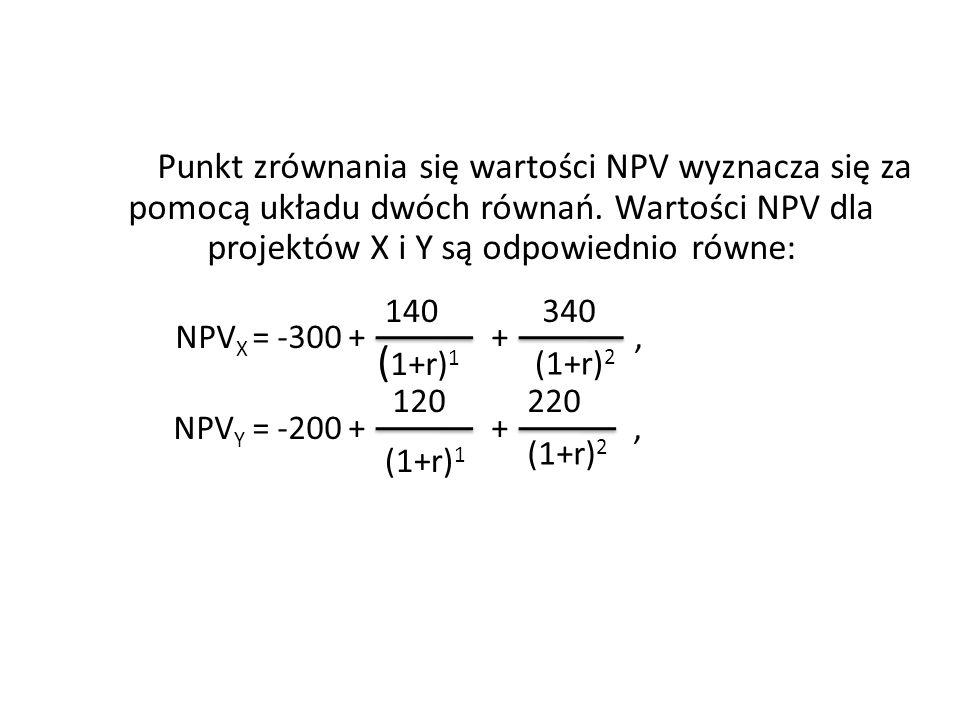 Punkt zrównania się wartości NPV wyznacza się za pomocą układu dwóch równań. Wartości NPV dla projektów X i Y są odpowiednio równe: