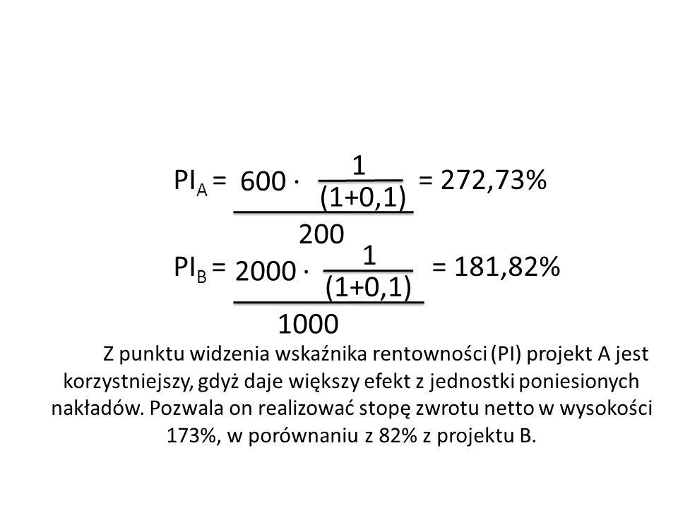 PIA = = 272,73% 1 600 ∙ (1+0,1) PIB = = 181,82% 200 1 2000 ∙ (1+0,1)
