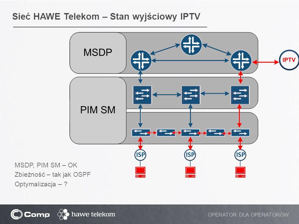 Sieć HAWE Telekom – Stan wyjściowy IPTV