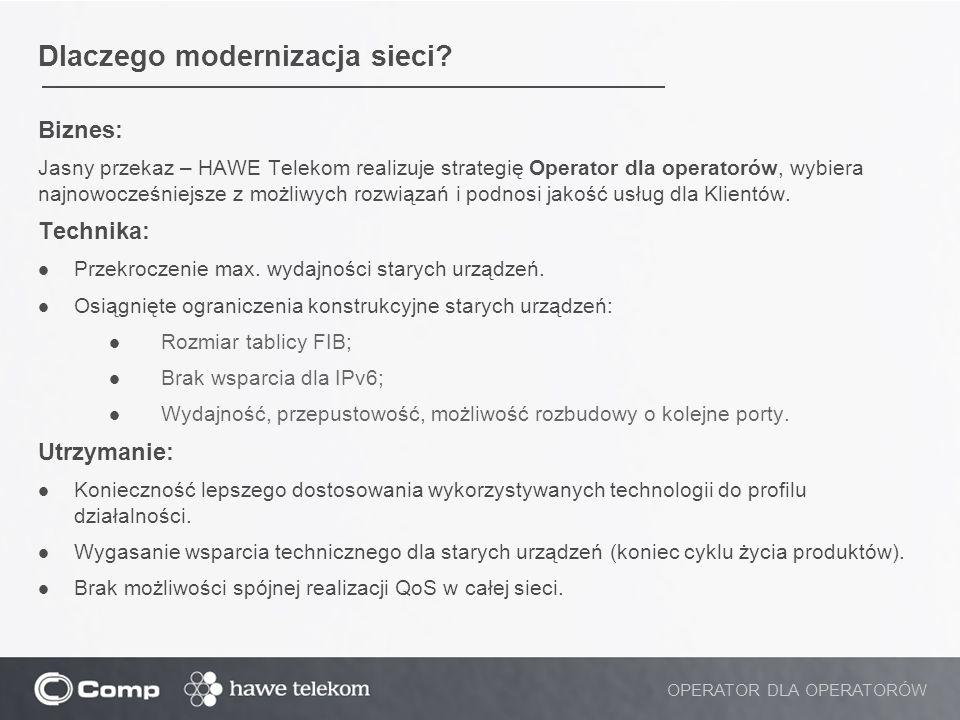 Dlaczego modernizacja sieci