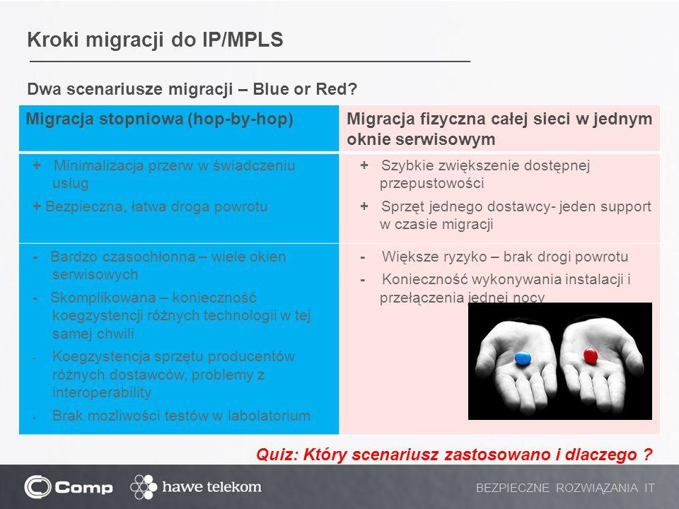 Kroki migracji do IP/MPLS