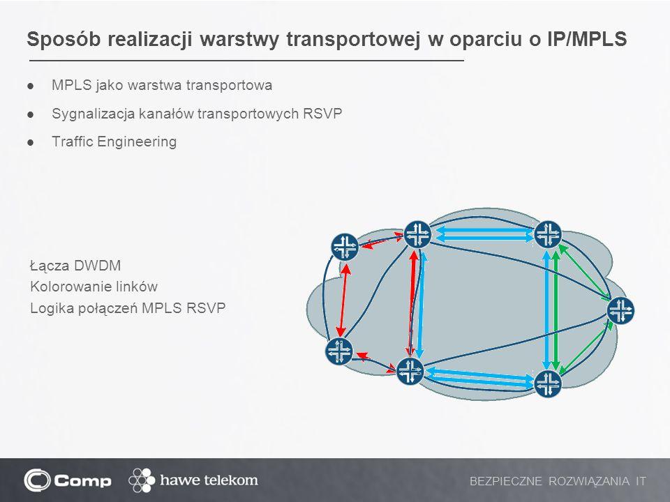 Sposób realizacji warstwy transportowej w oparciu o IP/MPLS