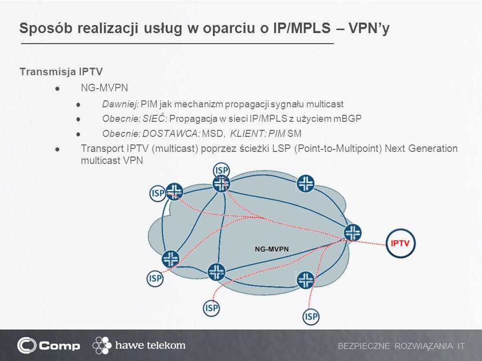 Sposób realizacji usług w oparciu o IP/MPLS – VPN'y