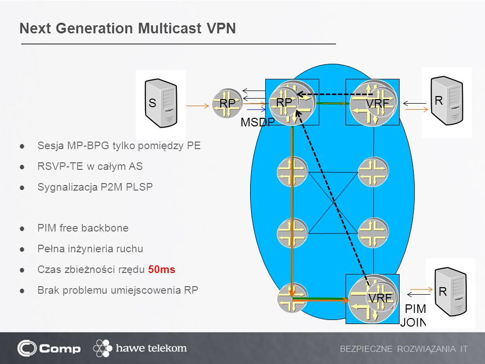 Next Generation Multicast VPN