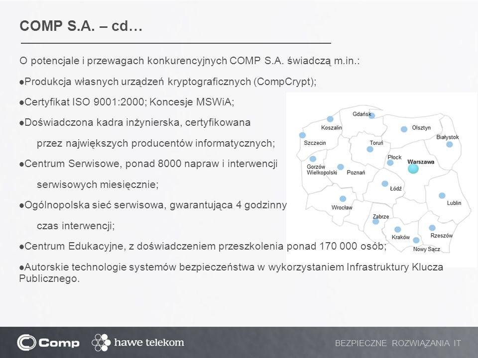 COMP S.A. – cd… O potencjale i przewagach konkurencyjnych COMP S.A. świadczą m.in.: Produkcja własnych urządzeń kryptograficznych (CompCrypt);