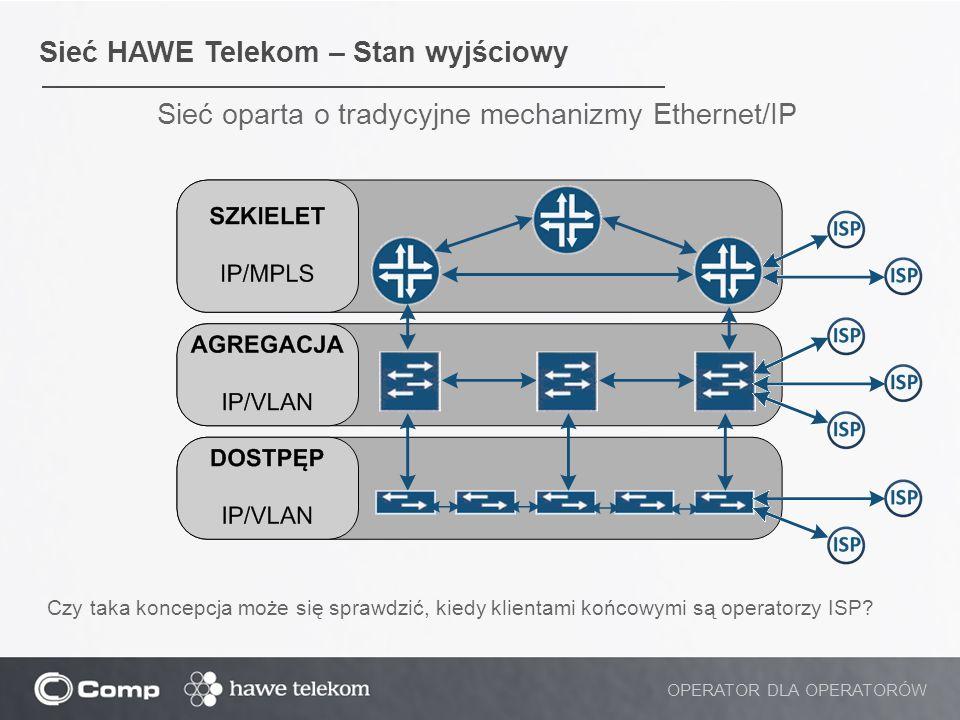Sieć oparta o tradycyjne mechanizmy Ethernet/IP