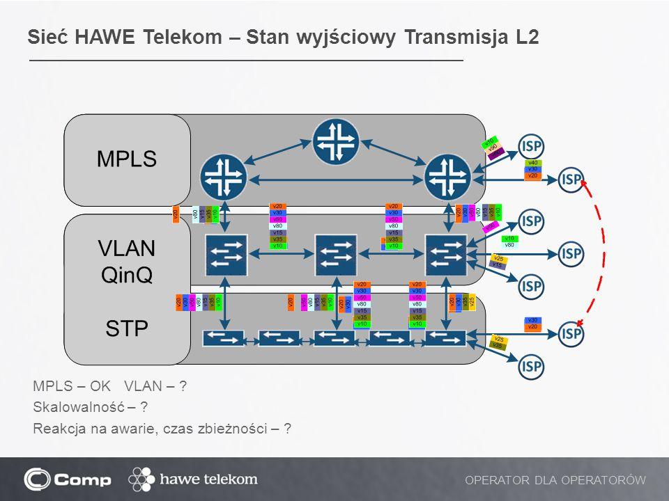Sieć HAWE Telekom – Stan wyjściowy Transmisja L2