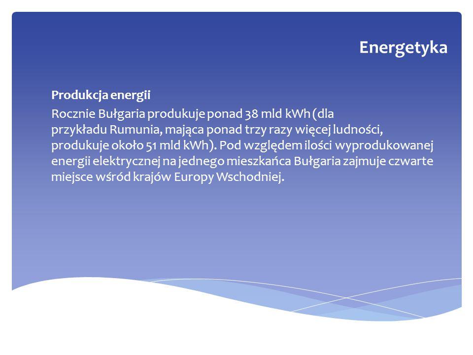 Energetyka Produkcja energii