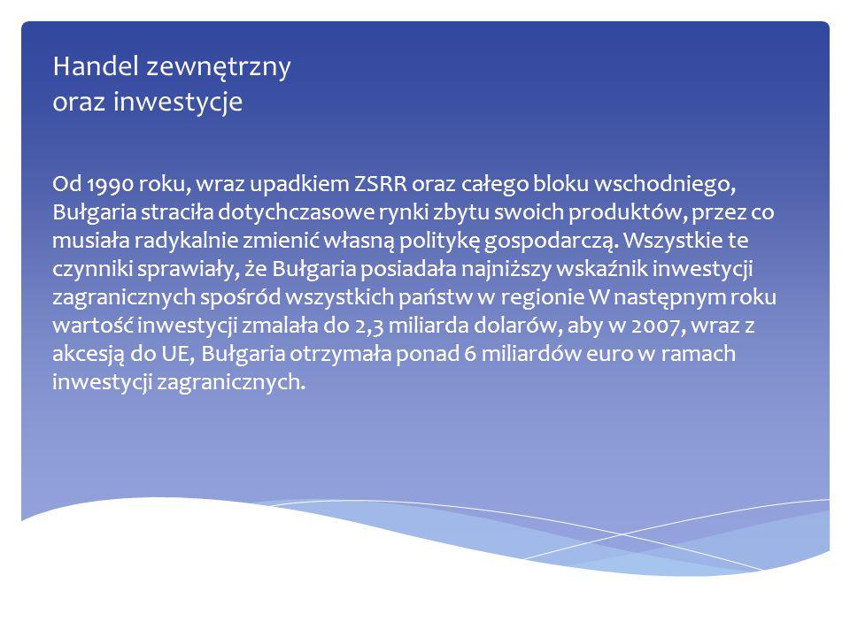 Handel zewnętrzny oraz inwestycje