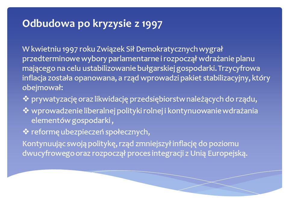 Odbudowa po kryzysie z 1997