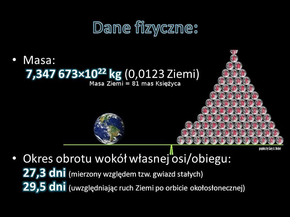 Dane fizyczne: Masa: 7,347 673×1022 kg (0,0123 Ziemi)